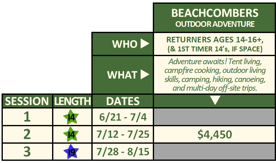 2020 Beachcombers ONLY dates rates grid
