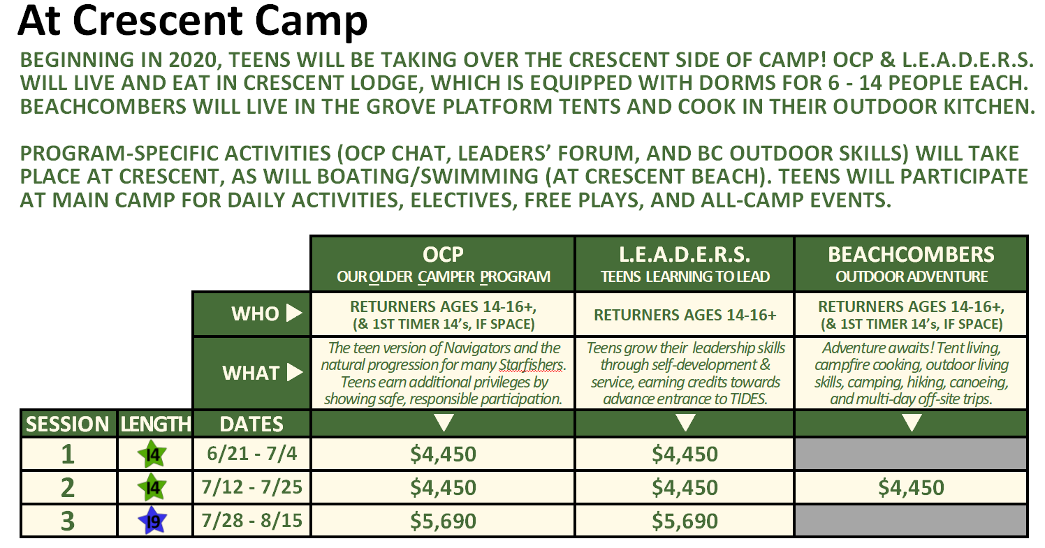 2020 Teen Camp Dates Rates Grid Final